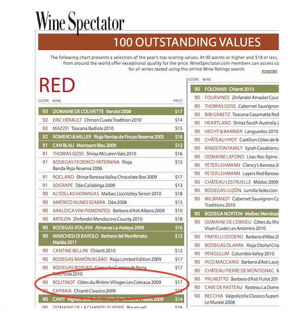 Wine Spectator Outstanding Values